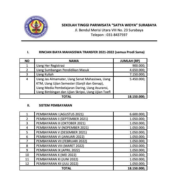 Biaya Study Mahasiswa Transfer 2021/2022